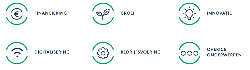 Thema's van GroBusiness: financiering, groei, innovatie, digitalisering, bedrijfsvoering en overige onderwerpen